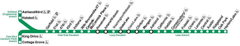 Chicago ''L'' org: Operations - Lines -> Green Line