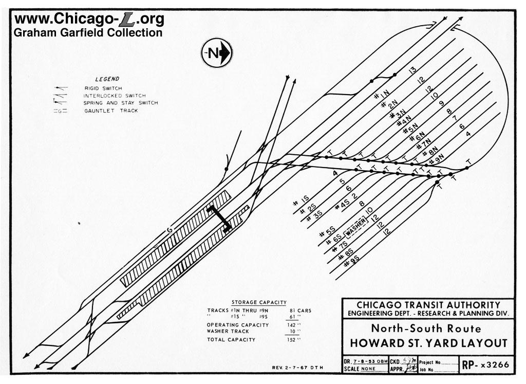 Chicago L Org Yards Shops